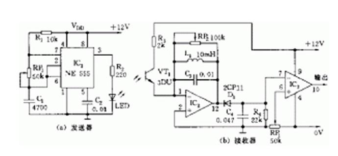 delta仪器电梯光幕安装工艺及工作原理
